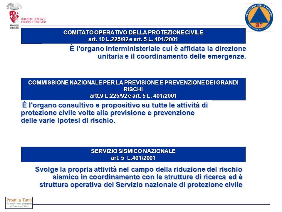 COMITATO OPERATIVO DELLA PROTEZIONE CIVILE art. 10 L.225/92 e art. 5 L. 401/2001 È l'organo interministeriale cui è affidata la direzione unitaria e i