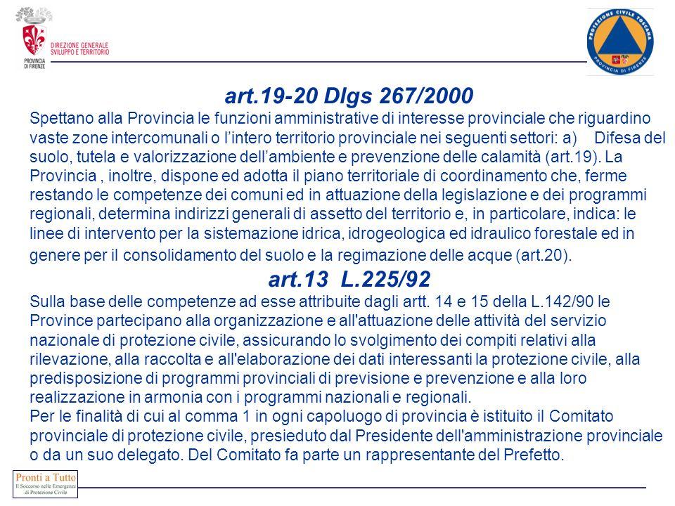 art.19-20 Dlgs 267/2000 Spettano alla Provincia le funzioni amministrative di interesse provinciale che riguardino vaste zone intercomunali o lintero