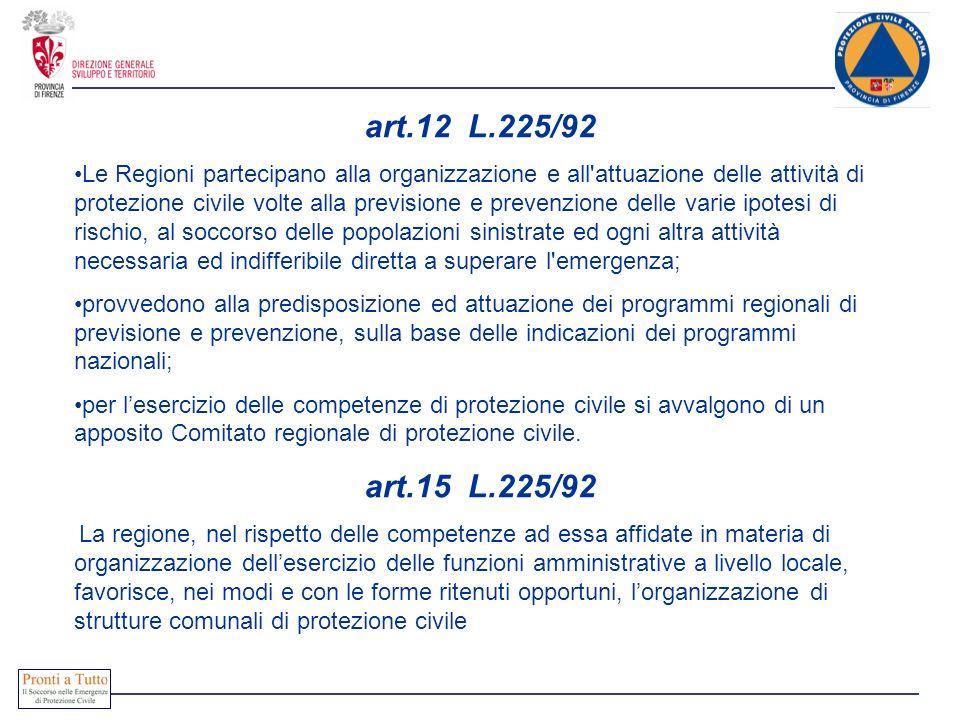 art.12 L.225/92 Le Regioni partecipano alla organizzazione e all'attuazione delle attività di protezione civile volte alla previsione e prevenzione de