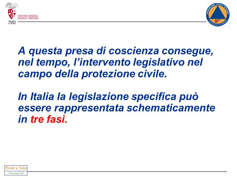 A questa presa di coscienza consegue, nel tempo, lintervento legislativo nel campo della protezione civile. In Italia la legislazione specifica può es