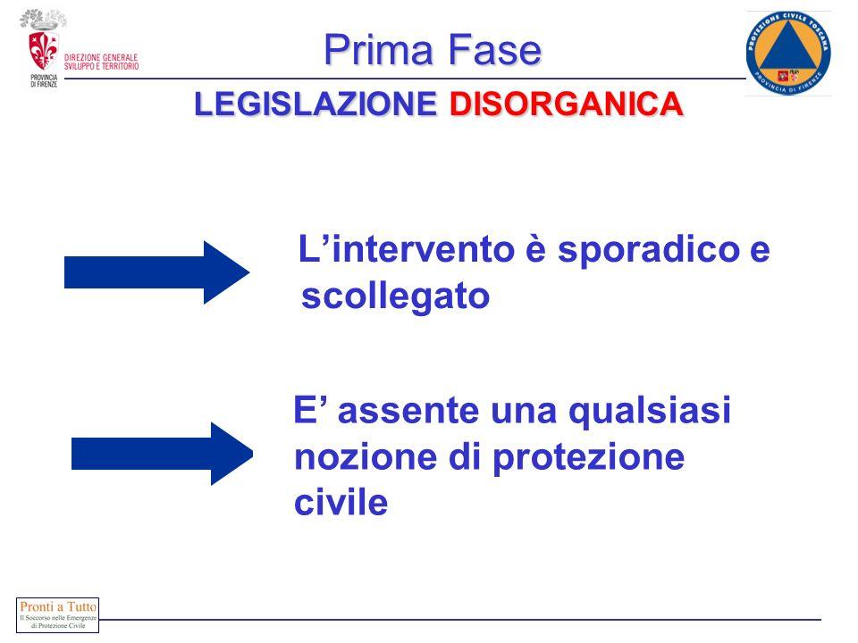 Prima Fase LEGISLAZIONE DISORGANICA Lintervento è sporadico e scollegato E assente una qualsiasi nozione di protezione civile