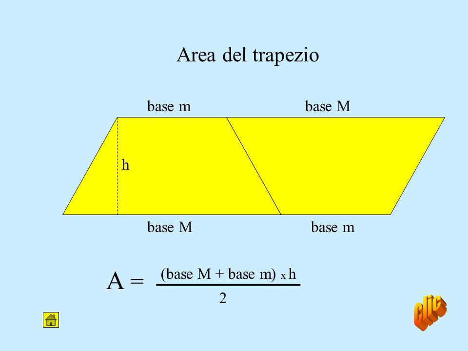 Area del trapezio base M base m h