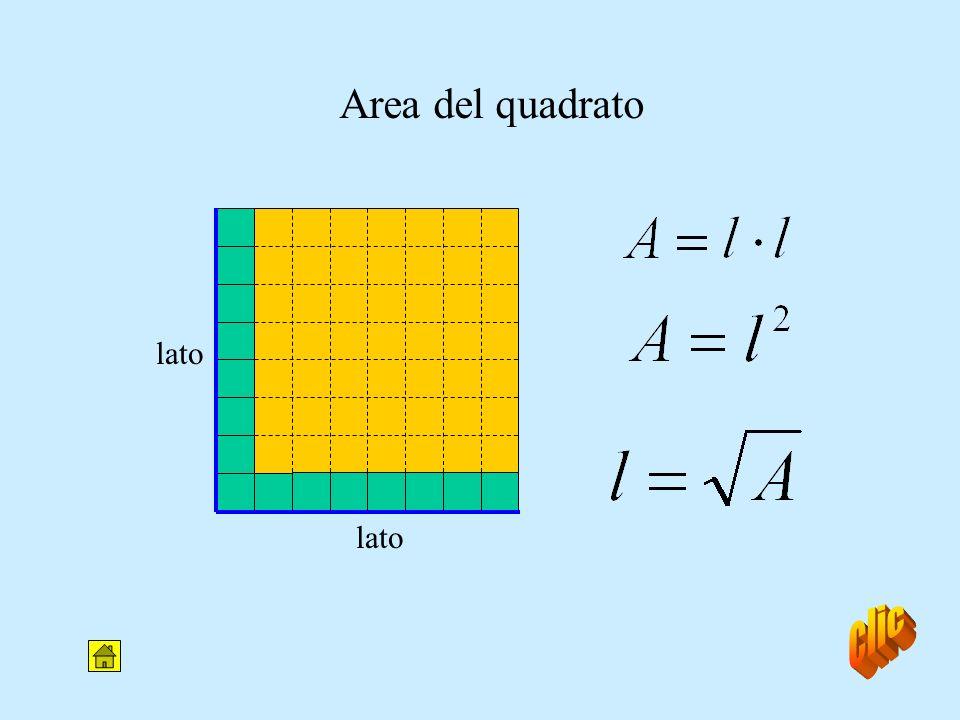 quadrato rettangolo triangolo parallelogrammo trapezio rombo esagono regolare Tutte le formule dirette e inverse per determinare larea delle principal