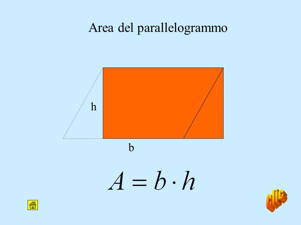 b h Area del parallelogrammo