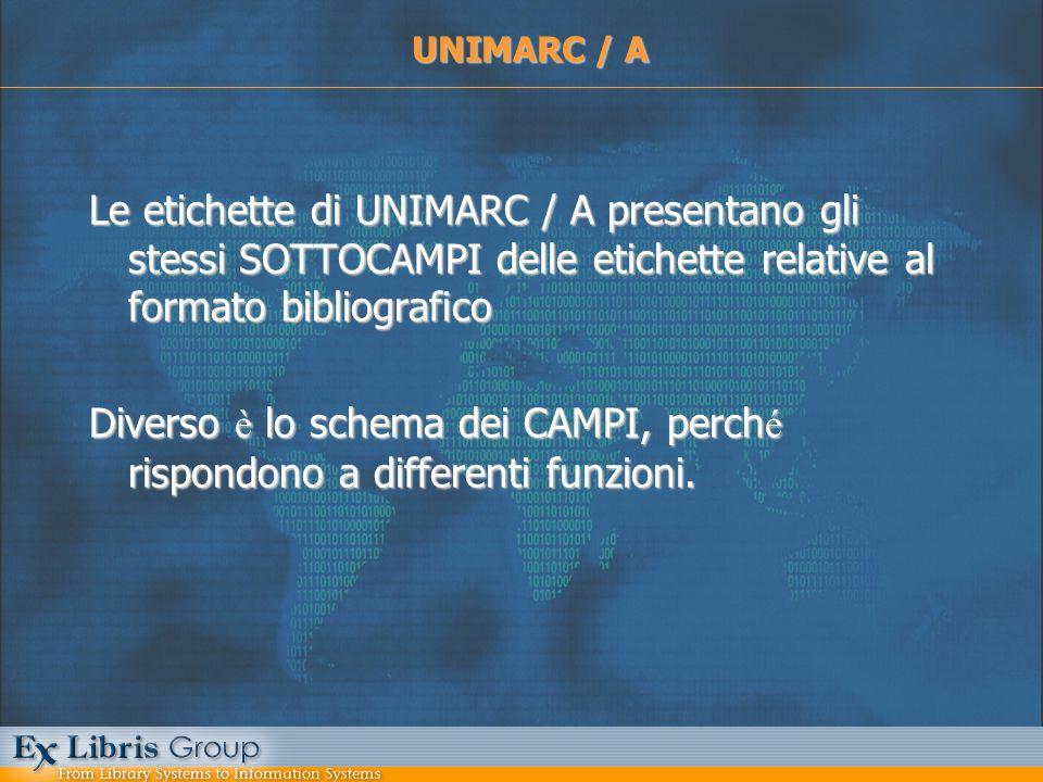 Le etichette di UNIMARC / A presentano gli stessi SOTTOCAMPI delle etichette relative al formato bibliografico Diverso è lo schema dei CAMPI, perch é