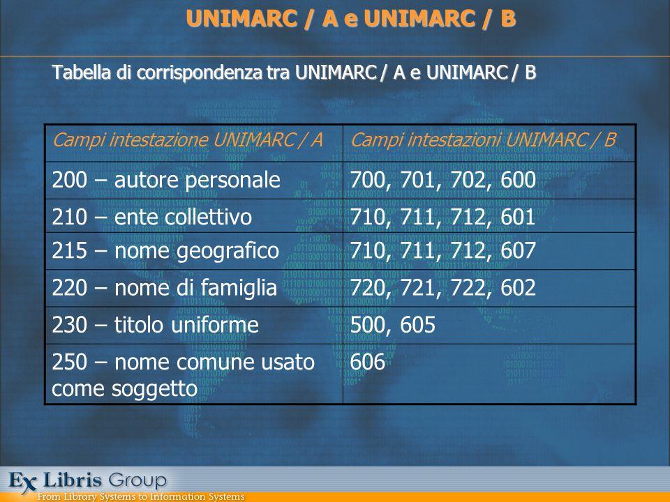 Tabella di corrispondenza tra UNIMARC / A e UNIMARC / B UNIMARC / A e UNIMARC / B Campi intestazione UNIMARC / ACampi intestazioni UNIMARC / B 200 – a