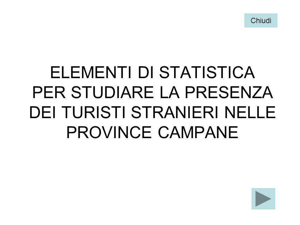 ELEMENTI DI STATISTICA PER STUDIARE LA PRESENZA DEI TURISTI STRANIERI NELLE PROVINCE CAMPANE Chiudi