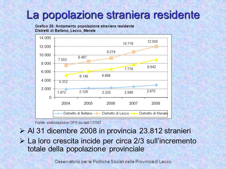 Osservatorio per le Politiche Sociali della Provincia di Lecco La popolazione straniera residente Al 31 dicembre 2008 in provincia 23.812 stranieri La