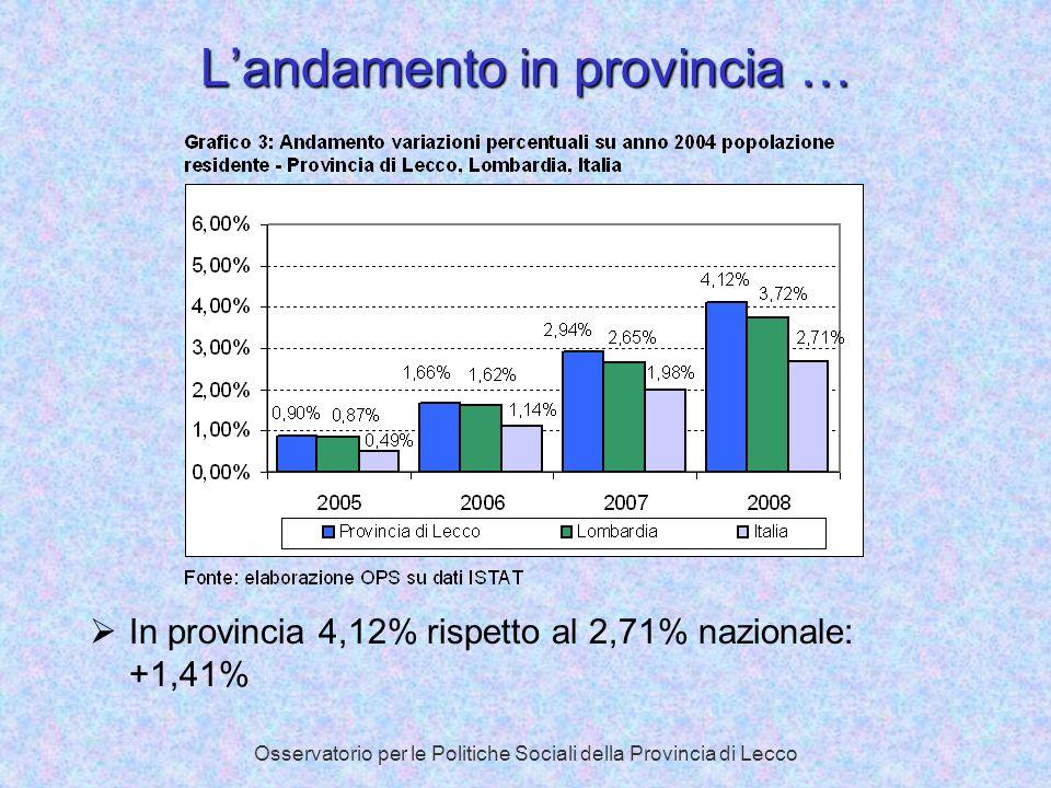 Osservatorio per le Politiche Sociali della Provincia di Lecco Landamento in provincia … In provincia 4,12% rispetto al 2,71% nazionale: +1,41%
