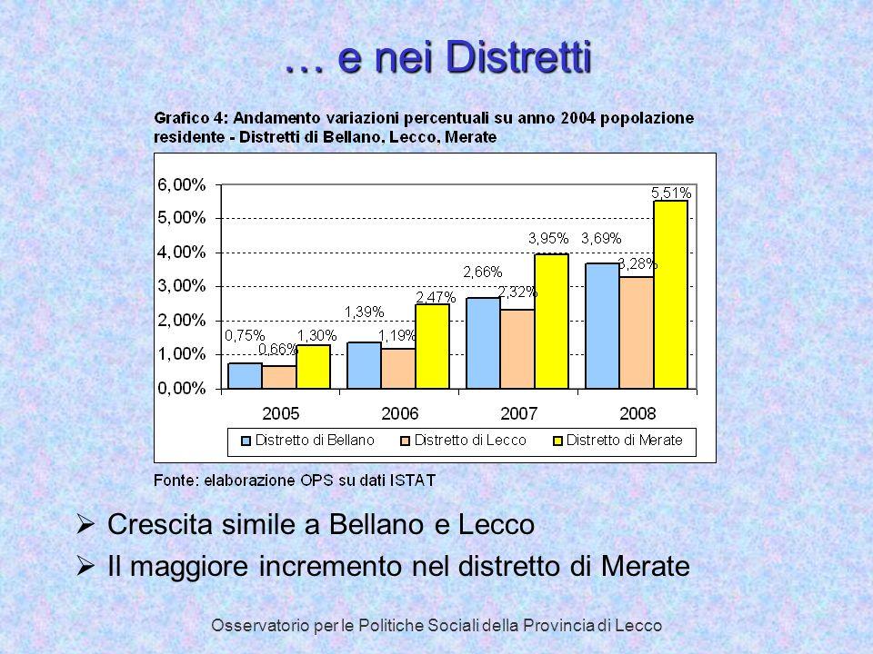 Osservatorio per le Politiche Sociali della Provincia di Lecco … e nei Distretti Crescita simile a Bellano e Lecco Il maggiore incremento nel distrett