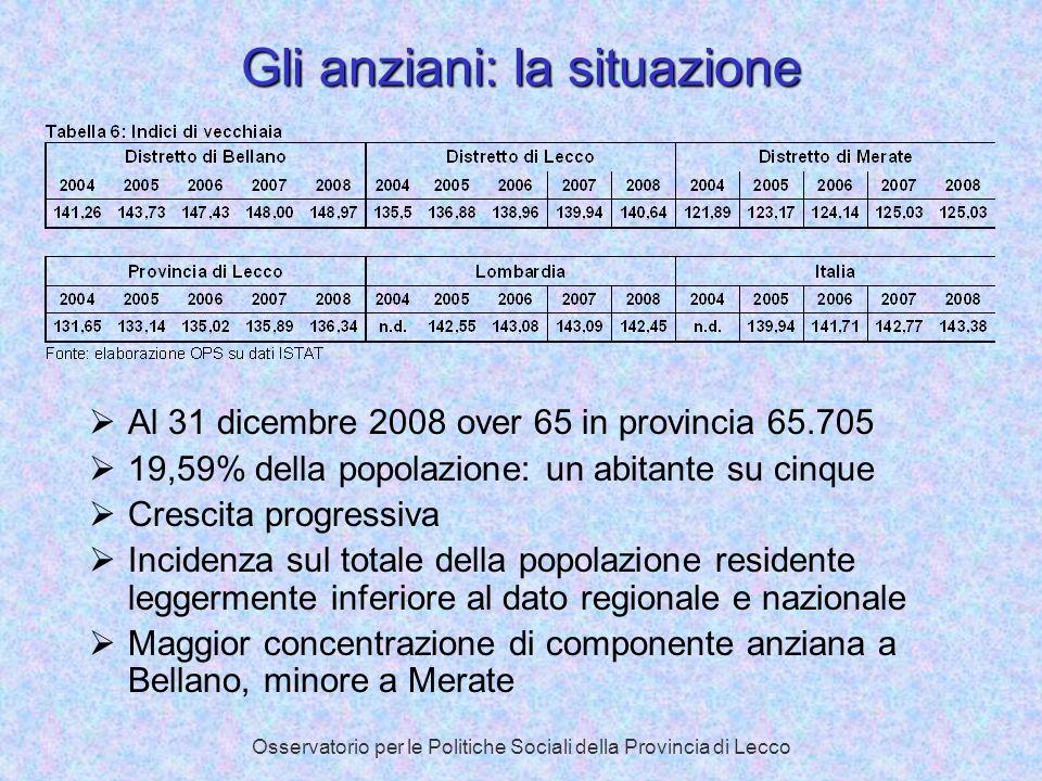 Osservatorio per le Politiche Sociali della Provincia di Lecco Gli anziani: la situazione Al 31 dicembre 2008 over 65 in provincia 65.705 19,59% della