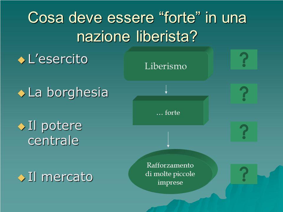 Cosa deve essere forte in una nazione liberista? Lesercito Lesercito La borghesia La borghesia Il potere centrale Il potere centrale Il mercato Il mer