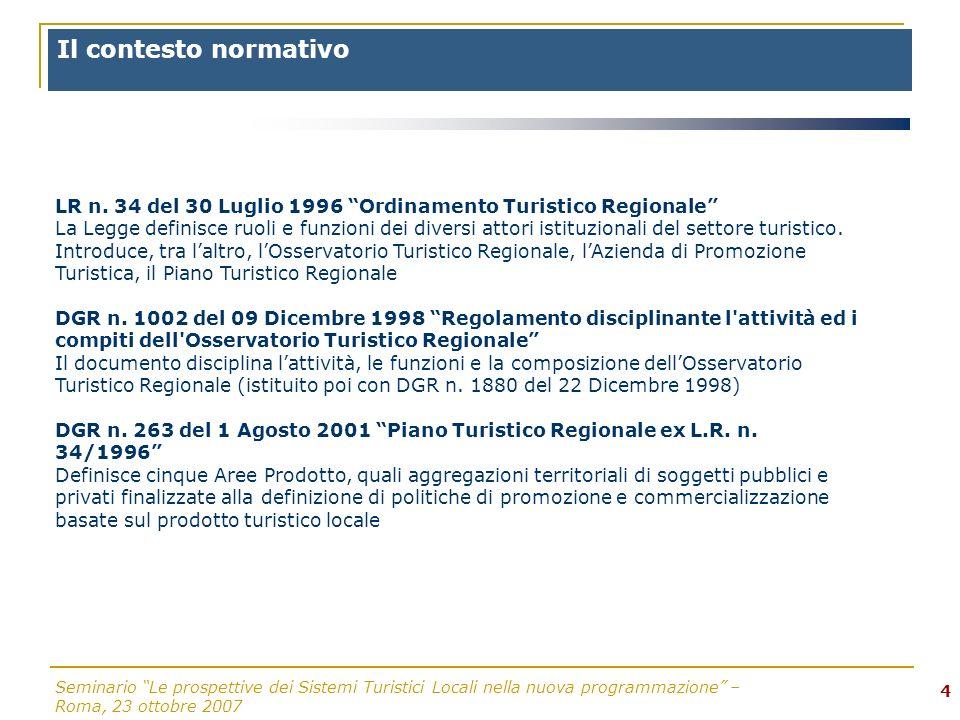 Seminario Le prospettive dei Sistemi Turistici Locali nella nuova programmazione – Roma, 23 ottobre 2007 4 Il contesto normativo LR n. 34 del 30 Lugli