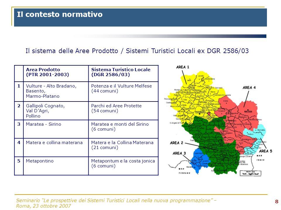 Seminario Le prospettive dei Sistemi Turistici Locali nella nuova programmazione – Roma, 23 ottobre 2007 8 Area Prodotto (PTR 2001-2003) Sistema Turistico Locale (DGR 2586/03) 1Vulture - Alto Bradano, Basento, Marmo-Platano Potenza e il Vulture Melfese (44 comuni) 2Gallipoli Cognato, Val DAgri, Pollino Parchi ed Aree Protette (54 comuni) 3Maratea - SirinoMaratea e monti del Sirino (6 comuni) 4Matera e collina materanaMatera e la Collina Materana (21 comuni) 5MetapontinoMetapontum e la costa jonica (6 comuni) Il sistema delle Aree Prodotto / Sistemi Turistici Locali ex DGR 2586/03 Il contesto normativo