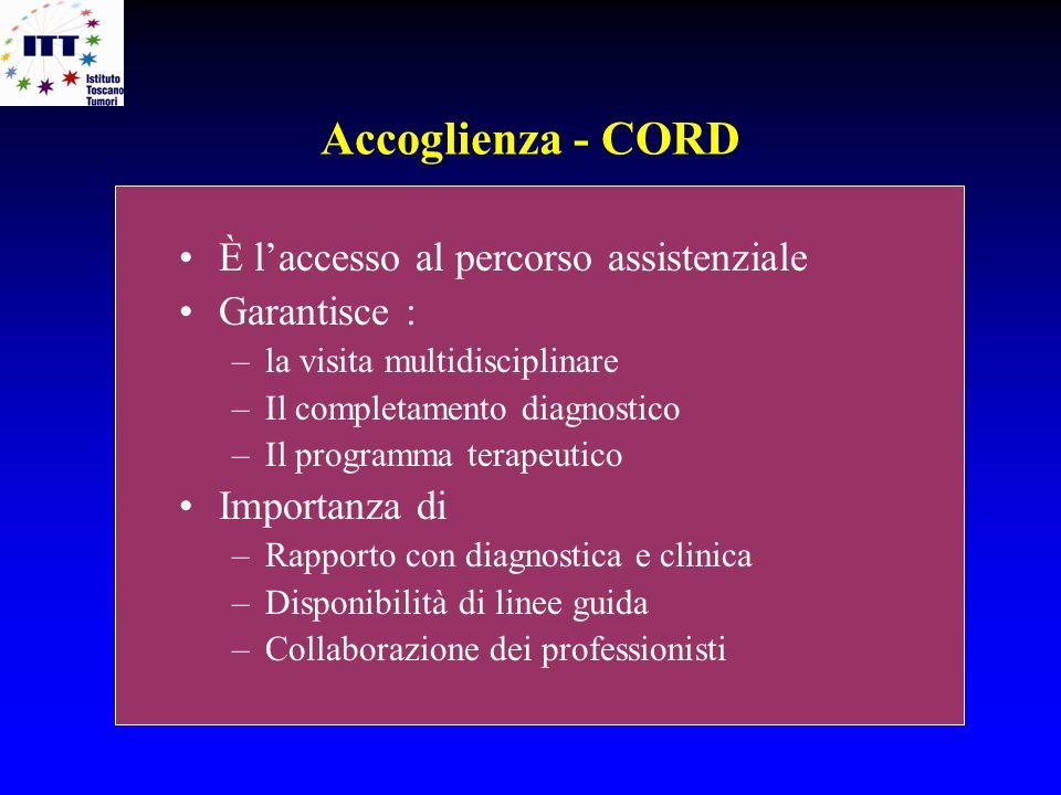 Accoglienza - CORD È laccesso al percorso assistenziale Garantisce : –la visita multidisciplinare –Il completamento diagnostico –Il programma terapeut