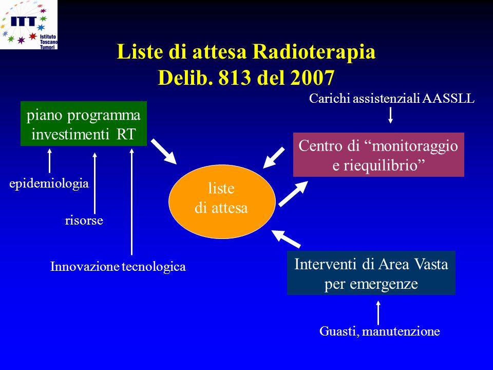 Liste di attesa Radioterapia Delib. 813 del 2007 liste di attesa piano programma investimenti RT Centro di monitoraggio e riequilibrio Interventi di A