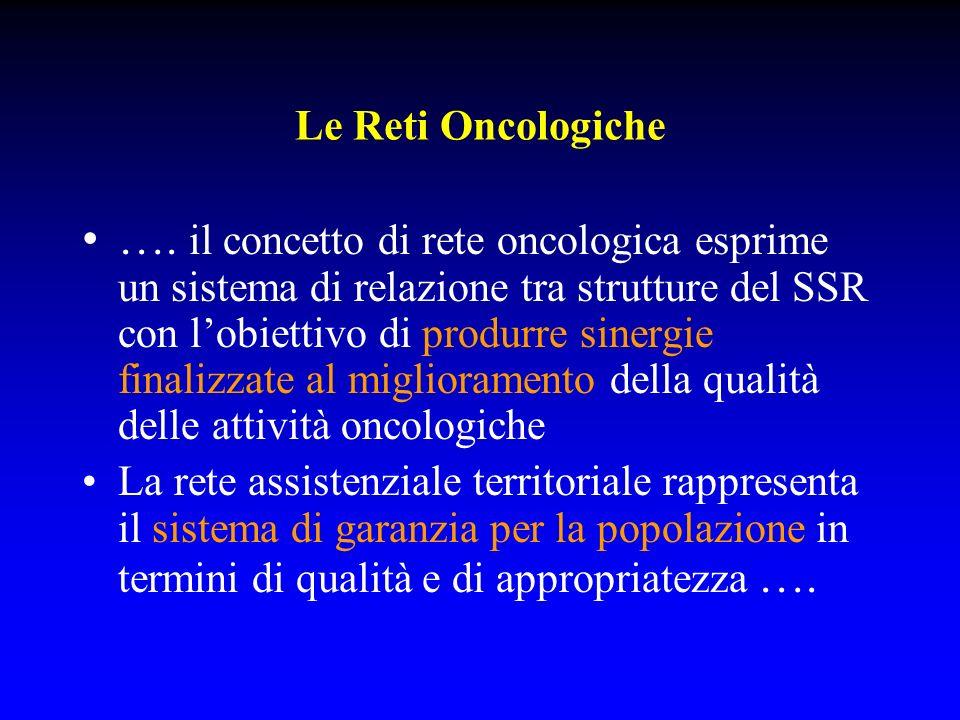 Le Reti Oncologiche …. il concetto di rete oncologica esprime un sistema di relazione tra strutture del SSR con lobiettivo di produrre sinergie finali