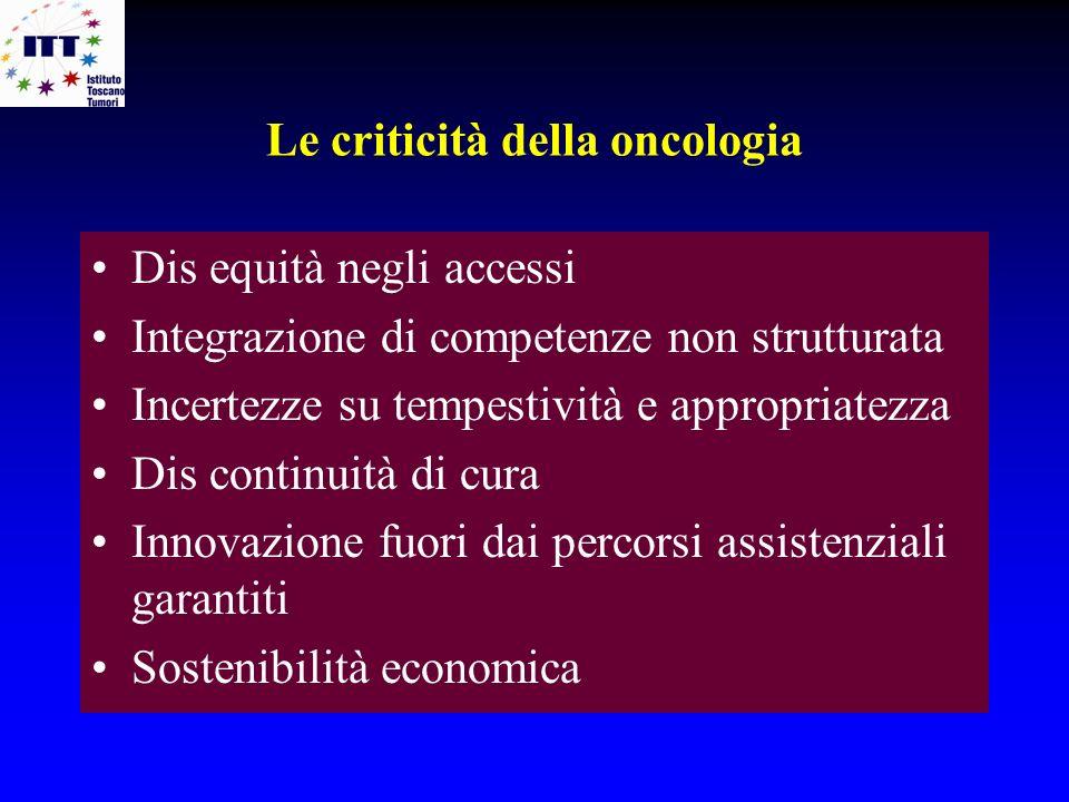 Le criticità della oncologia Dis equità negli accessi Integrazione di competenze non strutturata Incertezze su tempestività e appropriatezza Dis conti
