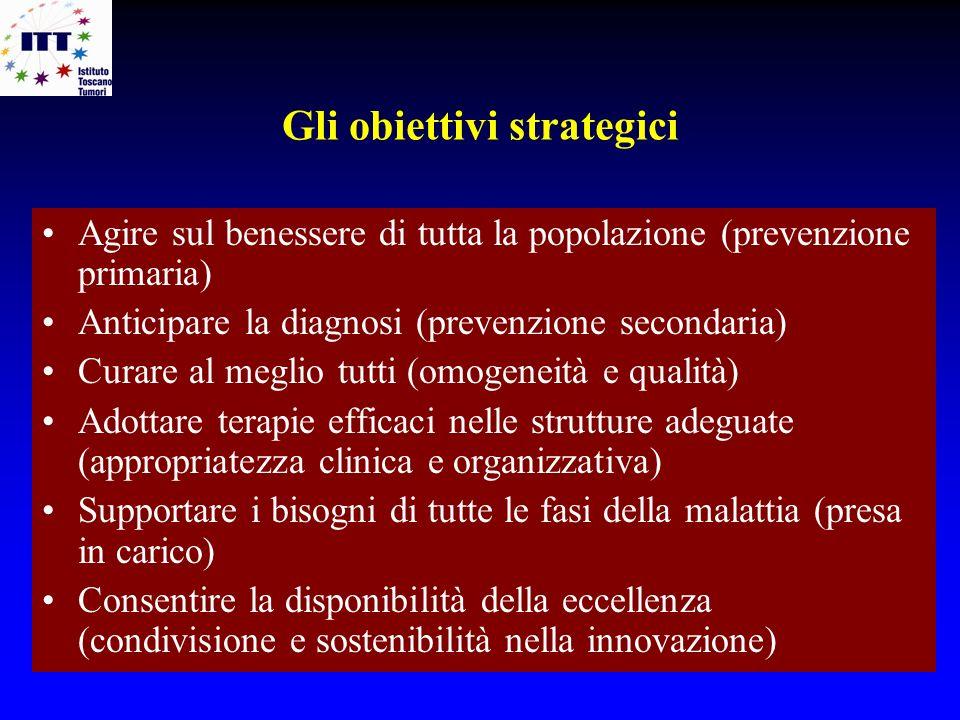 Gli obiettivi strategici Agire sul benessere di tutta la popolazione (prevenzione primaria) Anticipare la diagnosi (prevenzione secondaria) Curare al