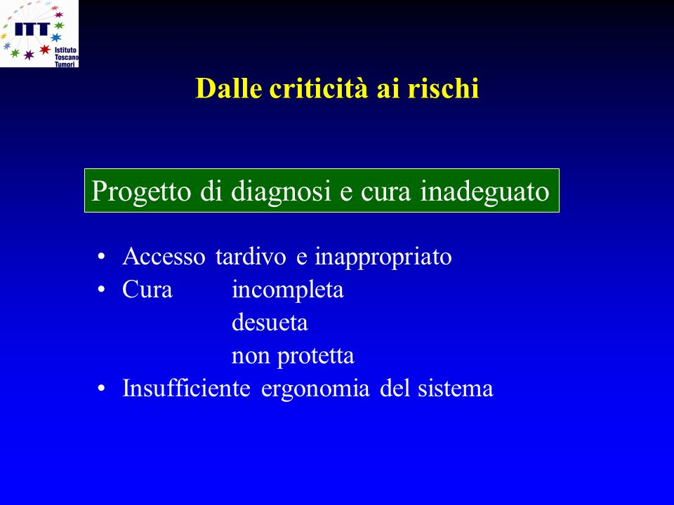 Accesso tardivo e inappropriato Cura incompleta desueta non protetta Insufficiente ergonomia del sistema Dalle criticità ai rischi Progetto di diagnos