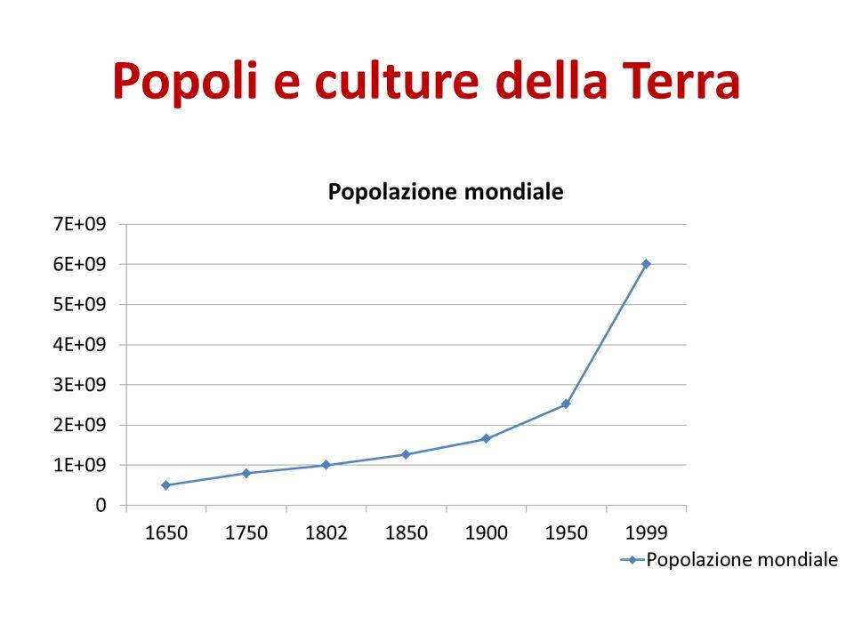 Una crescita diversa… aumento demografico e invecchiamento 1.Quali sono i Paesi dove maggiore è la crescita demografica.