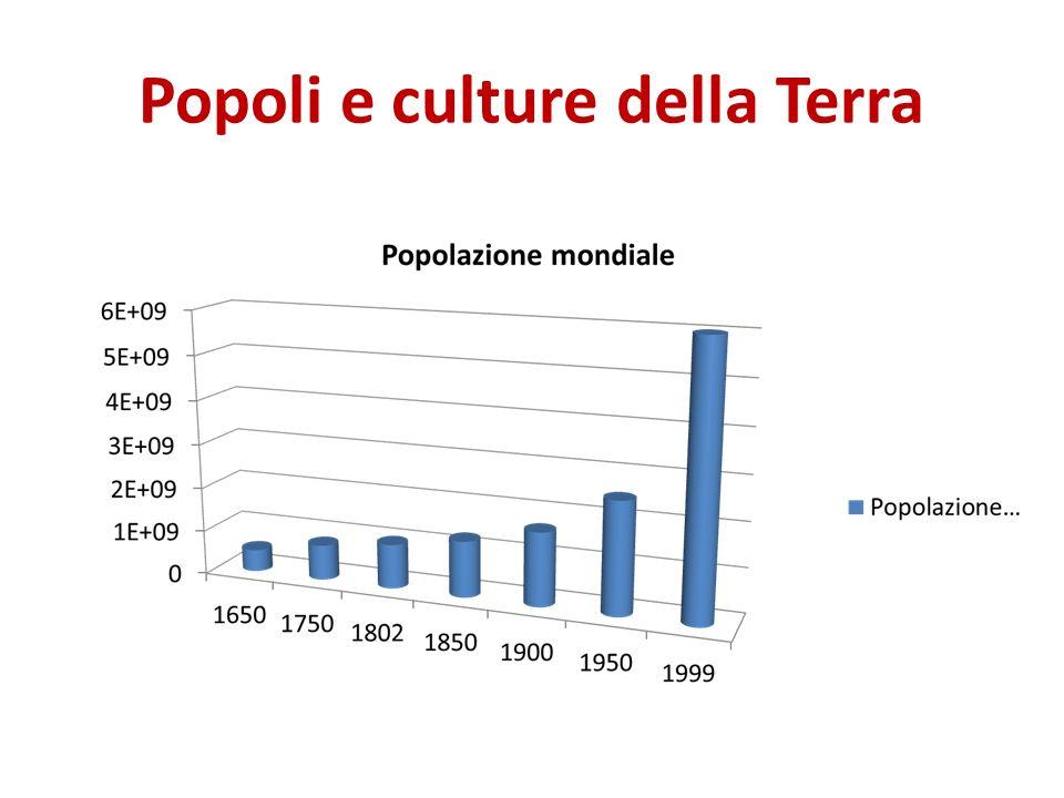 Aumento demografico e invecchiamento 1.Perché linvecchiamento della popolazione è destinato a diventare un problema per i Paesi industrializzati.