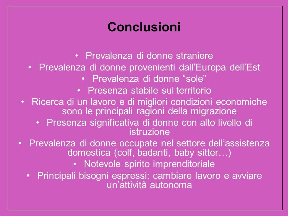 Prevalenza di donne straniere Prevalenza di donne provenienti dallEuropa dellEst Prevalenza di donne sole Presenza stabile sul territorio Ricerca di u