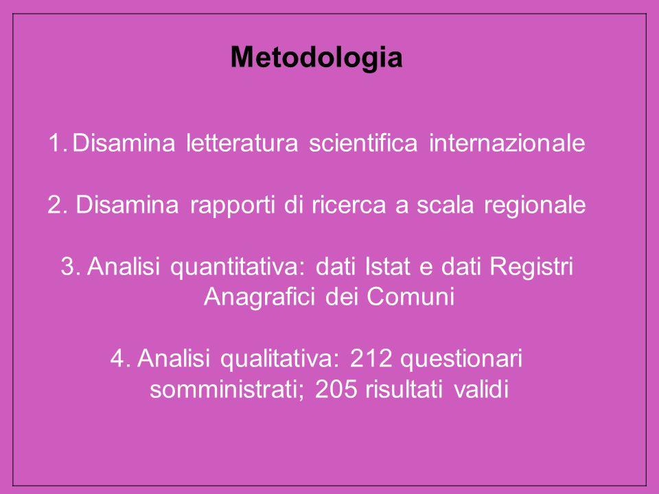 Metodologia 1.Disamina letteratura scientifica internazionale 2. Disamina rapporti di ricerca a scala regionale 3. Analisi quantitativa: dati Istat e
