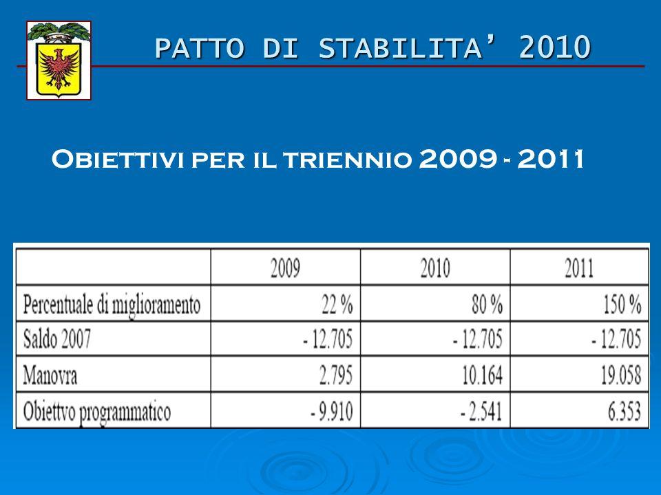 PATTO DI STABILITA 2010 Il saldo finanziario a cui si deve applicare lobiettivo di miglioramento è dato dalla differenza fra: + entrate correnti (acce