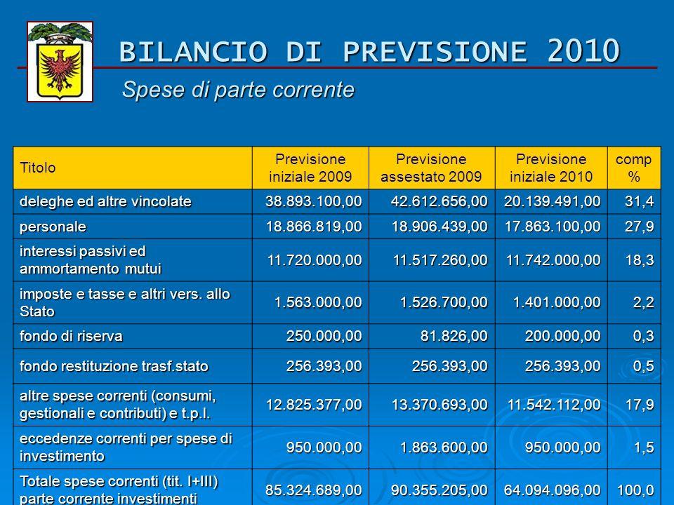 BILANCIO DI PREVISIONE 2010 DAL BILANCIO 2010 SONO USCITI GLI IMPORTI RIFERITI AL TRASPORTO PUBBLICO LOCALE PER QUASI 18.000.000 DI EURO SIA NELLE ENT