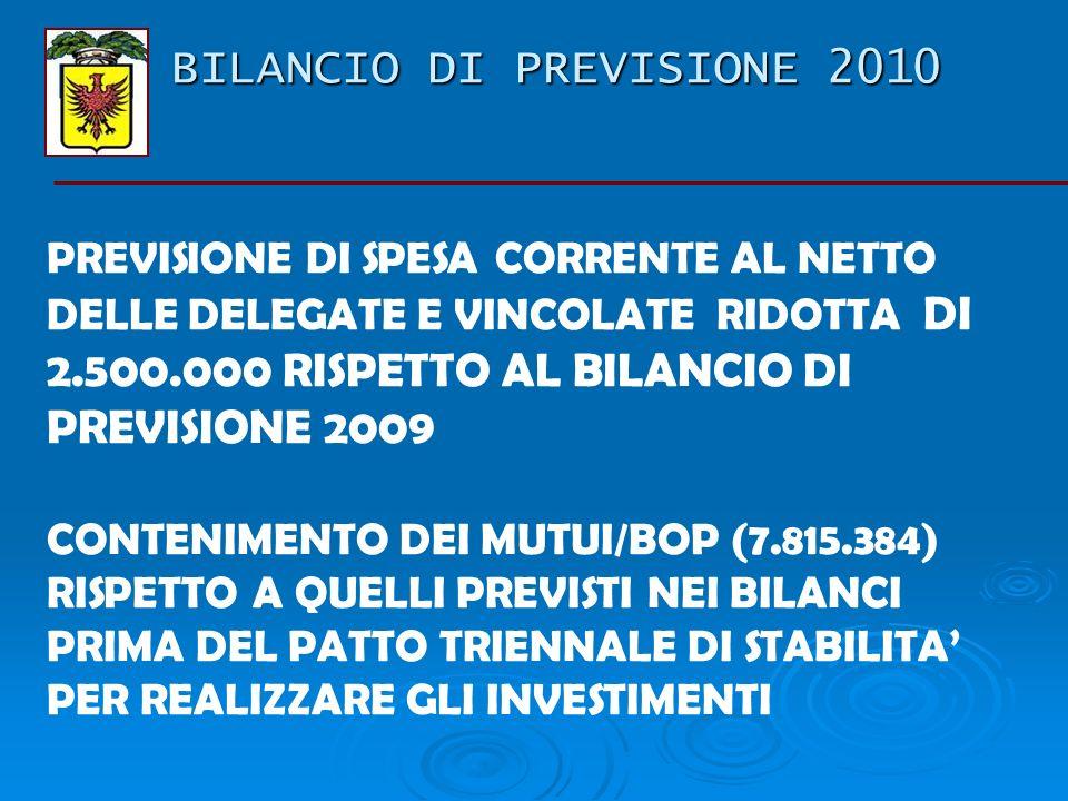 BILANCIO DI PREVISIONE 2010 BILANCIO DI PREVISIONE 2010 PREVISIONE DI SPESA CORRENTE AL NETTO DELLE DELEGATE E VINCOLATE RIDOTTA DI 2.500.000 RISPETTO AL BILANCIO DI PREVISIONE 2009 CONTENIMENTO DEI MUTUI/BOP (7.815.384) RISPETTO A QUELLI PREVISTI NEI BILANCI PRIMA DEL PATTO TRIENNALE DI STABILITA PER REALIZZARE GLI INVESTIMENTI