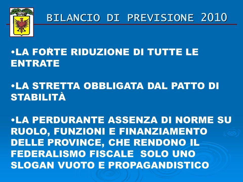 BILANCIO DI PREVISIONE 2010 BILANCIO DI PREVISIONE 2010 PREVISIONE DI SPESA CORRENTE AL NETTO DELLE DELEGATE E VINCOLATE RIDOTTA DI 2.500.000 RISPETTO