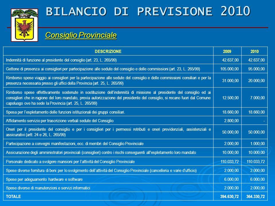 Area risorse umane, amministrazione, gestione e controllo (tit. II)
