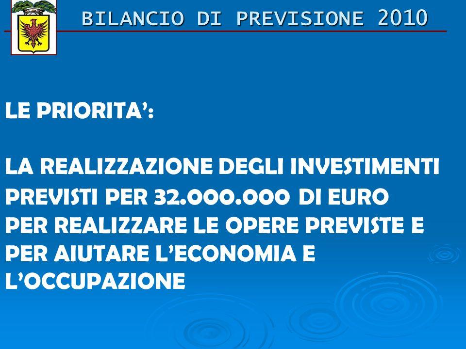BILANCIO DI PREVISIONE 2010 LE PRIORITA: LA REALIZZAZIONE DEGLI INVESTIMENTI PREVISTI PER 32.000.000 DI EURO PER REALIZZARE LE OPERE PREVISTE E PER AIUTARE LECONOMIA E LOCCUPAZIONE