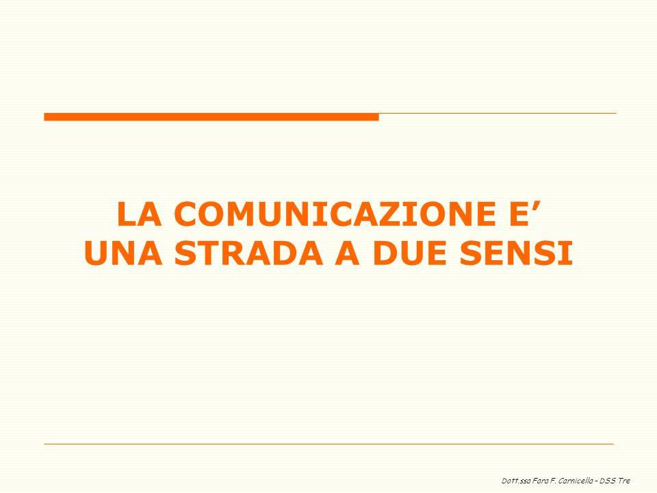 Dott.ssa Fara F. Carnicella – DSS Tre LA COMUNICAZIONE E UNA STRADA A DUE SENSI