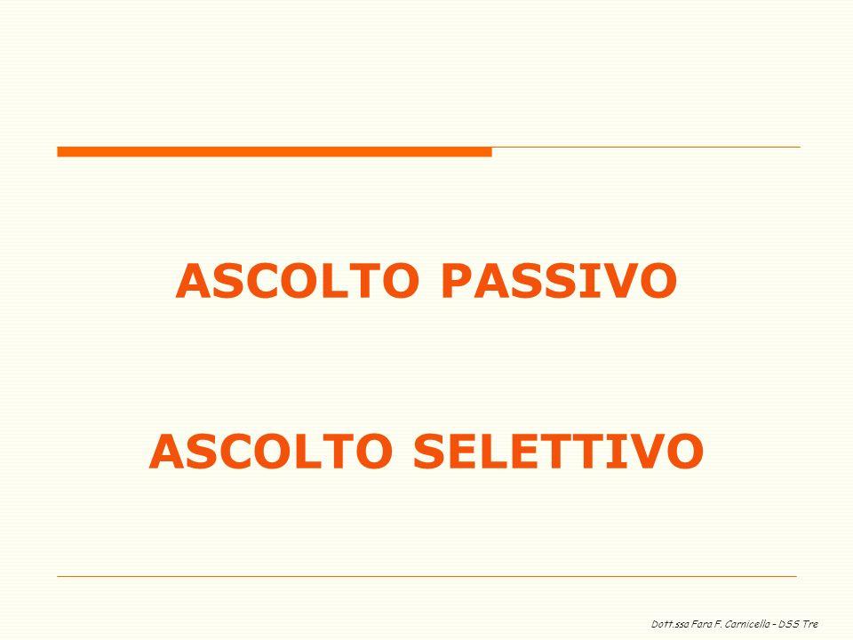 Dott.ssa Fara F. Carnicella – DSS Tre ASCOLTO PASSIVO ASCOLTO SELETTIVO