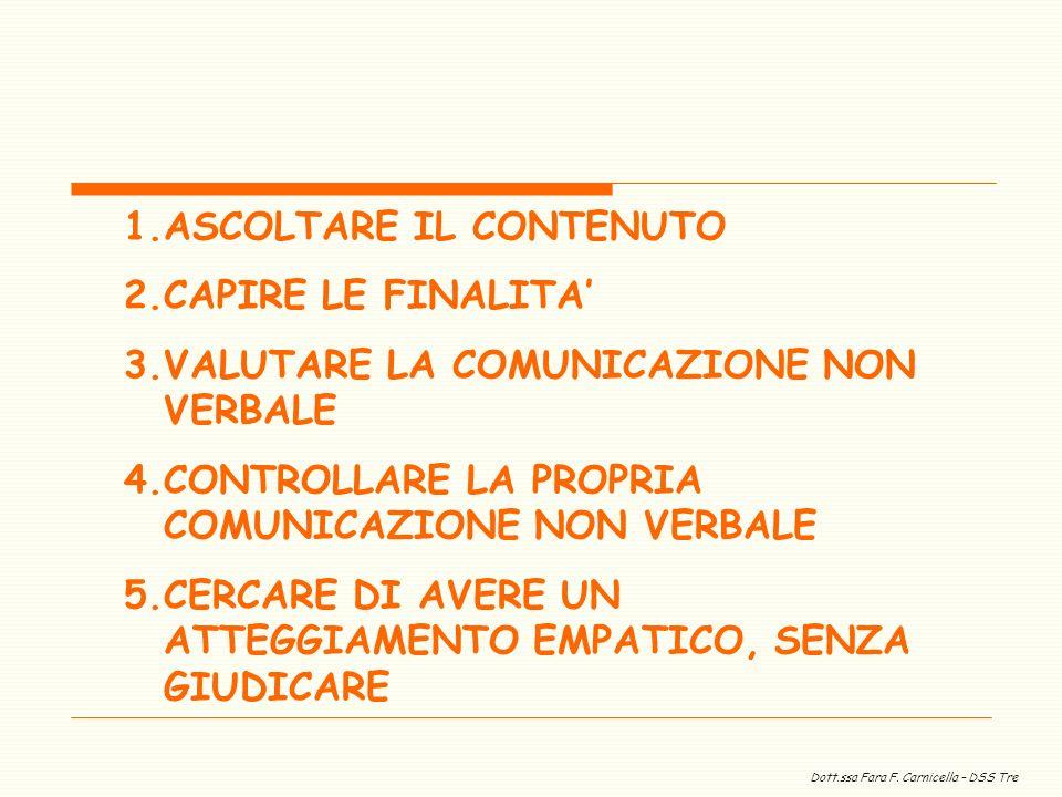 Dott.ssa Fara F. Carnicella – DSS Tre 1.ASCOLTARE IL CONTENUTO 2.CAPIRE LE FINALITA 3.VALUTARE LA COMUNICAZIONE NON VERBALE 4.CONTROLLARE LA PROPRIA C