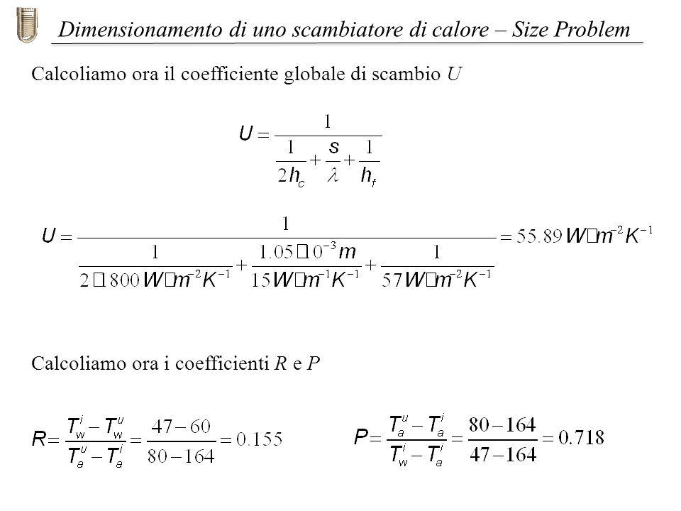 Dimensionamento di uno scambiatore di calore – Size Problem Calcoliamo ora il coefficiente globale di scambio U Calcoliamo ora i coefficienti R e P