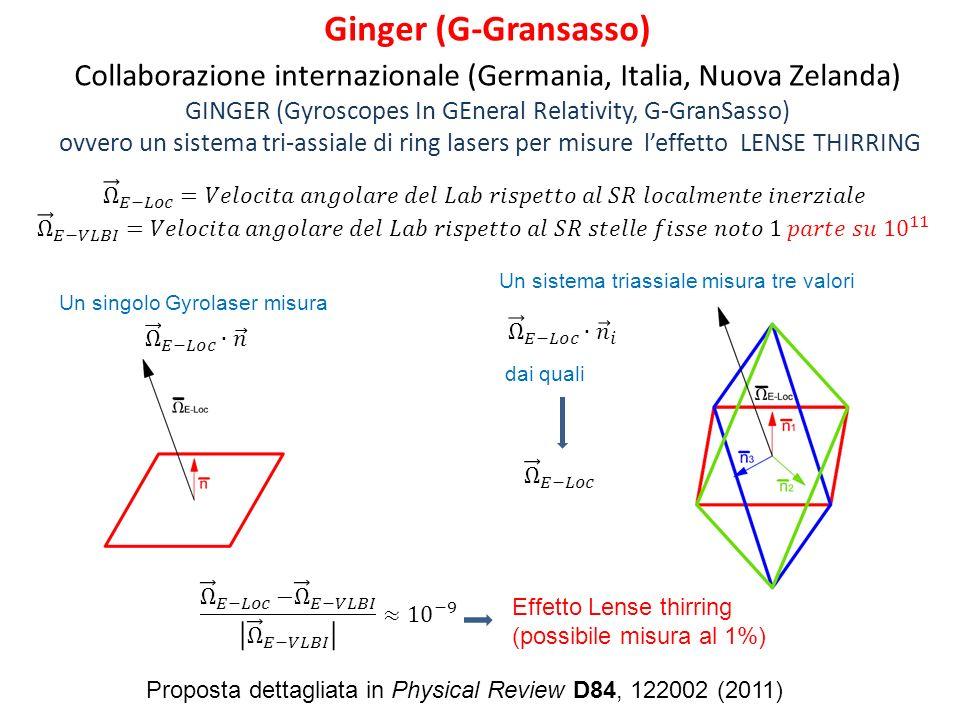 Ginger (G-Gransasso) Collaborazione internazionale (Germania, Italia, Nuova Zelanda) GINGER (Gyroscopes In GEneral Relativity, G-GranSasso) ovvero un