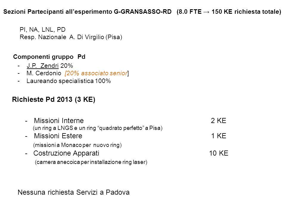 Componenti gruppo Pd - J.P. Zendri 20% -M. Cerdonio [20% associato senior] -Laureando specialistica 100% Richieste Pd 2013 (3 KE) Sezioni Partecipanti