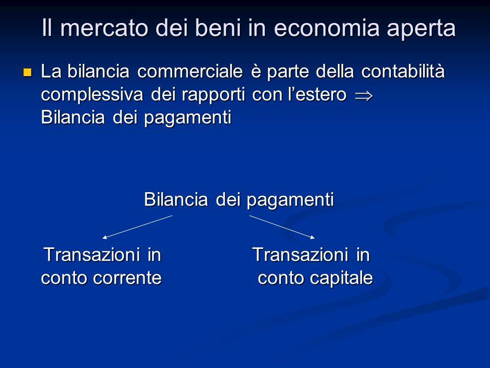 La bilancia commerciale è parte della contabilità complessiva dei rapporti con lestero Bilancia dei pagamenti La bilancia commerciale è parte della co