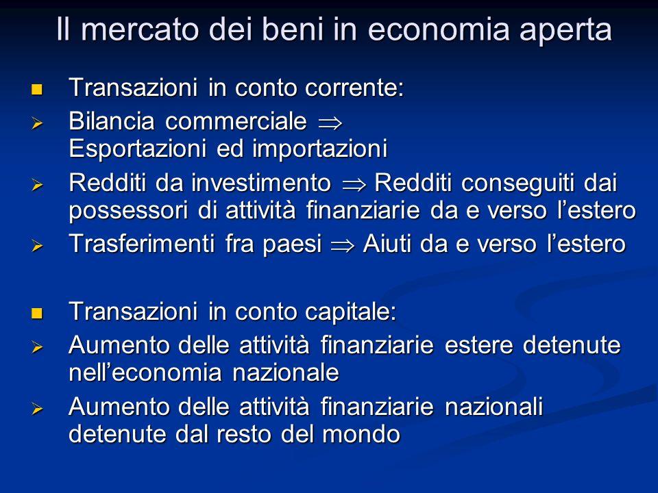 Transazioni in conto corrente: Transazioni in conto corrente: Bilancia commerciale Esportazioni ed importazioni Bilancia commerciale Esportazioni ed i