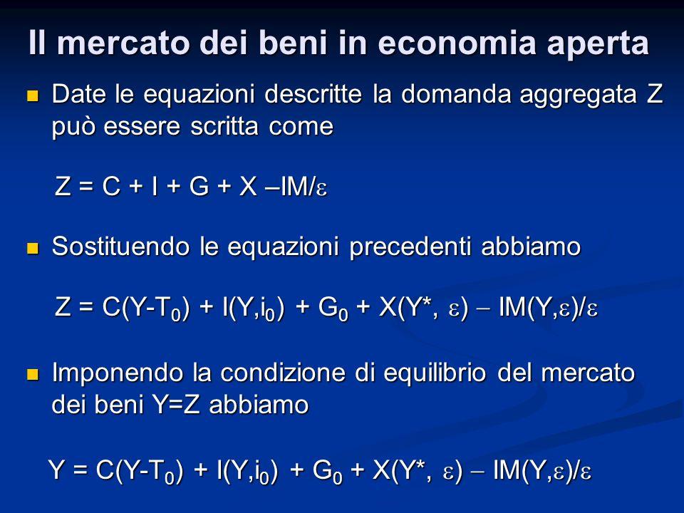 Date le equazioni descritte la domanda aggregata Z può essere scritta come Date le equazioni descritte la domanda aggregata Z può essere scritta come