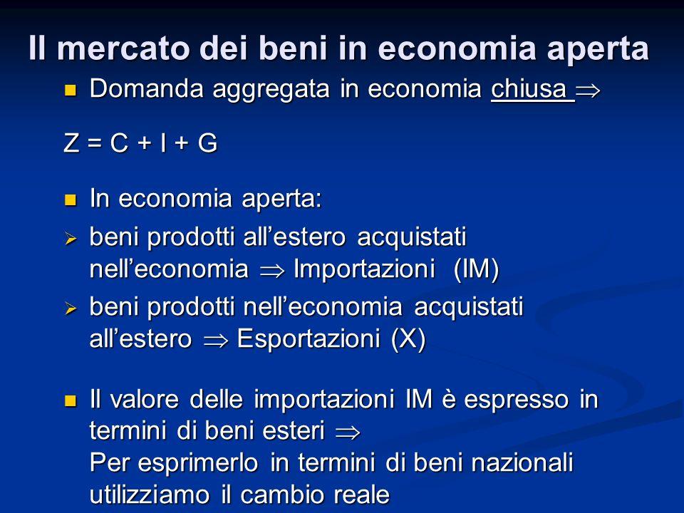 Domanda aggregata in economia chiusa Domanda aggregata in economia chiusa Z = C + I + G In economia aperta: In economia aperta: beni prodotti allester