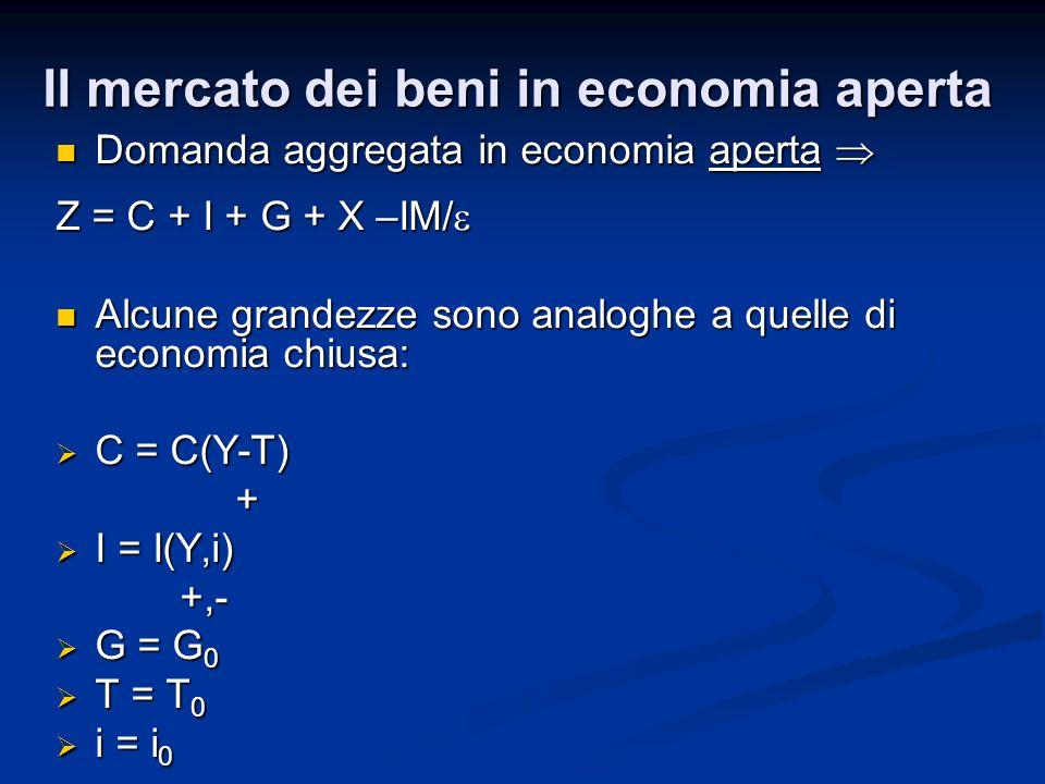 Domanda aggregata in economia aperta Domanda aggregata in economia aperta Z = C + I + G + X –IM/ Z = C + I + G + X –IM/ Alcune grandezze sono analoghe