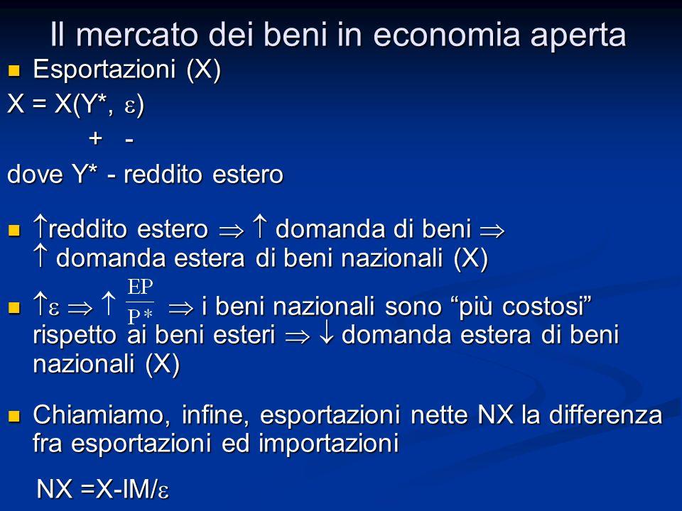 Contabilità di esportazioni ed importazioni Bilancia commerciale Contabilità di esportazioni ed importazioni Bilancia commerciale Saldo della bilancia commerciale = Esportazioni – Importazioni = NX Saldo della bilancia commerciale = Esportazioni – Importazioni = NX NX=0 Pareggio della bilancia commerciale NX=0 Pareggio della bilancia commerciale NX>0 Avanzo commerciale NX>0 Avanzo commerciale NX<0 Disavanzo commerciale NX<0 Disavanzo commerciale Il mercato dei beni in economia aperta
