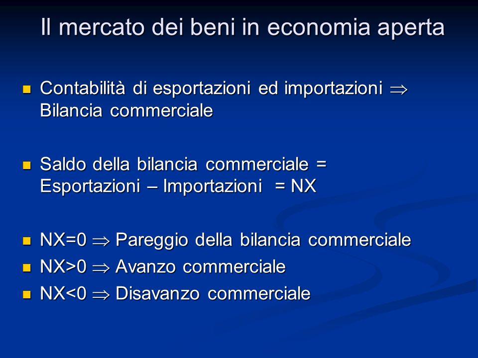 Contabilità di esportazioni ed importazioni Bilancia commerciale Contabilità di esportazioni ed importazioni Bilancia commerciale Saldo della bilancia