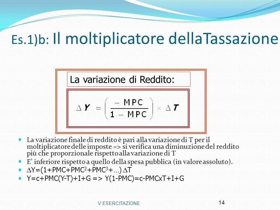 V ESERCITAZIONE 14 Es.1)b: Il moltiplicatore dellaTassazione La variazione finale di reddito è pari alla variazione di T per il moltiplicatore delle i