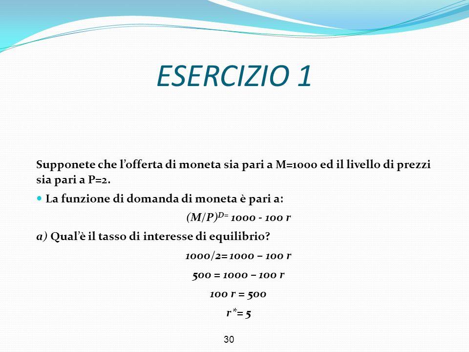 30 ESERCIZIO 1 Supponete che lofferta di moneta sia pari a M=1000 ed il livello di prezzi sia pari a P=2. La funzione di domanda di moneta è pari a: (
