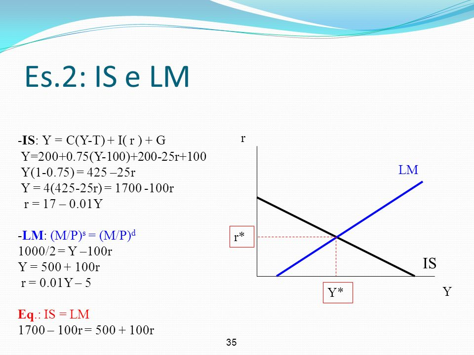 35 Es.2: IS e LM -IS: Y = C(Y-T) + I( r ) + G Y=200+0.75(Y-100)+200-25r+100 Y(1-0.75) = 425 –25r Y = 4(425-25r) = 1700 -100r r = 17 – 0.01Y -LM: (M/P)
